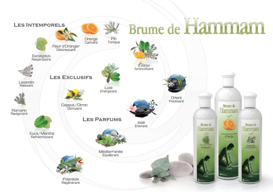 Produits d'aromathérapie Camylle pour hammams