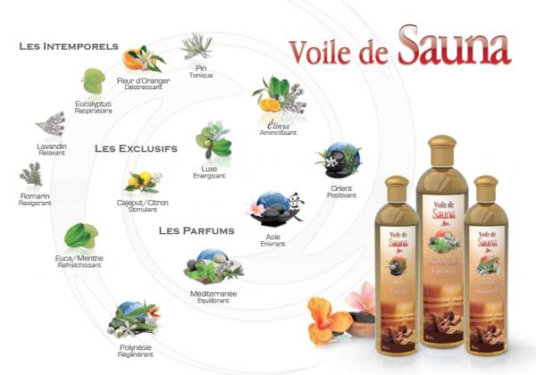 Produits d'aromathérapie Camylle pour saunas